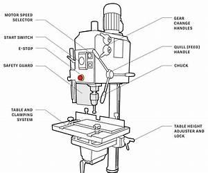 Wilton 2530 Drill Press Parts