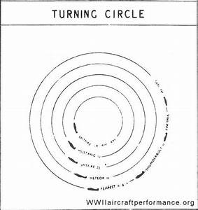 Turning Circle For Articulated Truck