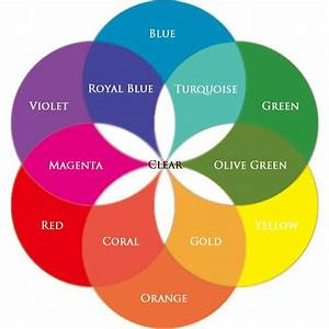 Pin By Mohammad Reza On Color Wheel In 2020