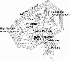 General Layout Of Woodford Correctional Centre