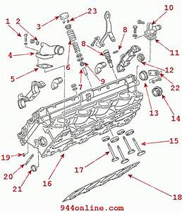 Wiring Schematic 1999 Lincoln Continental