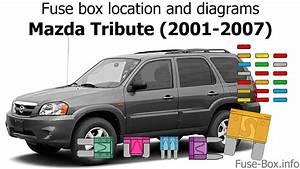 Fuse Box Location And Diagrams  Mazda Tribute  2001-2007