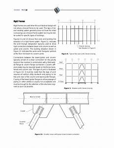 Design With Structural Steel