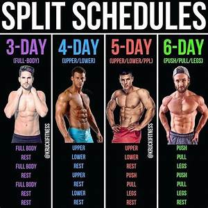When Performing Workout Splits They Have To Be Tailored To Each Individual  This Is Extremely
