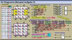 Digitaltechnik-tutorial 5a  Kv-diagramm  Neufassung