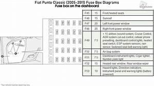 Fiat Punto Classic  2005-2011  Fuse Box Diagrams
