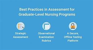 Best Practices In Assessment For Graduate