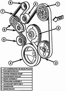 I Need To Know How To Put Drive Belt On Pulleys  My Truck