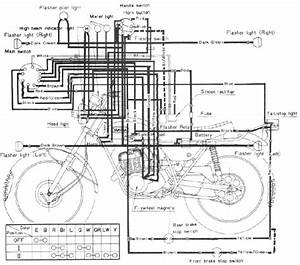 Electronic Engineering Project For Technical Study  Yamaha Wiring System