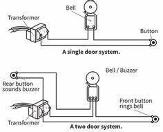 Home Doorbell Wiring Diagram : doorbell wiring diagrams for the home doorbell button ~ A.2002-acura-tl-radio.info Haus und Dekorationen