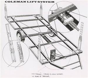 Jayco Lift System Diagram