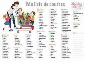 Liste De Courses À Imprimer Gratuitement : liste de courses imprimer les petites recettes de ~ Nature-et-papiers.com Idées de Décoration