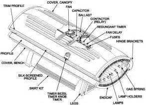 Sunvision Pro 24s Wiring Diagram