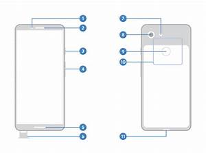 Pixel Phone Hardware Diagram
