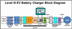 Level Iii Ev Battery Charger Block Diagram