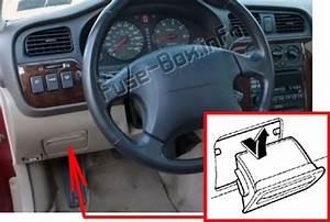 Fuse Box Diagram  U0026gt  Subaru Outback  1999