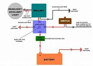 Hid Setup Wiring Diagram For Bikes
