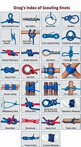 Animated Scouting Knots By Grog