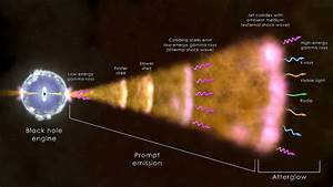 Black hole birth captured by 'armada of instruments ...