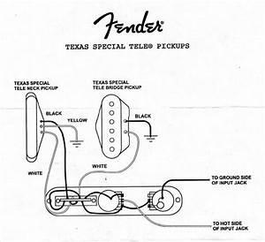 Cablaggio Telecaster