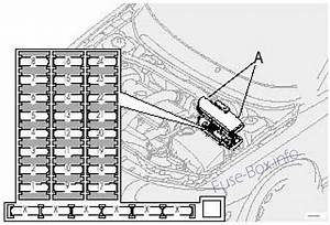 Fuse Box Diagram  U0026gt  Volvo S80  1999