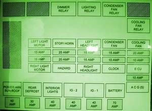 1989 Honda Prelude Si Automatic Fuse Box Diagram  U2013 Circuit