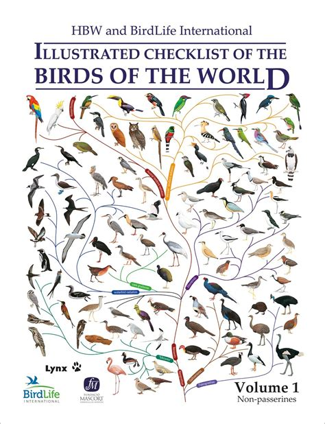 HBW and BirdLife International Illustrated Checklist of