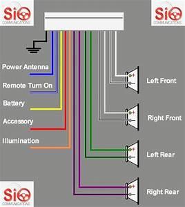 Pioneer Car Stereo Wiring Diagram Beautiful Luxury Deh