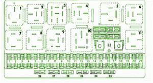1995 Audi 4000s Engine Fuse Box Diagram  U2013 Auto Fuse Box Diagram