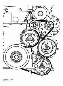 Fig  6  Drive Belt Routing  2 8l Vr6