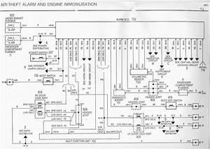 Schema Electrique Megane 2 Phase 1