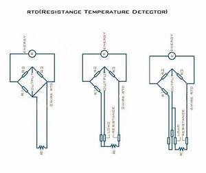 Rtd Resistance Temperature Detector   Defination Types