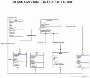 Search Engine Class Diagram   Class Diagram  Uml