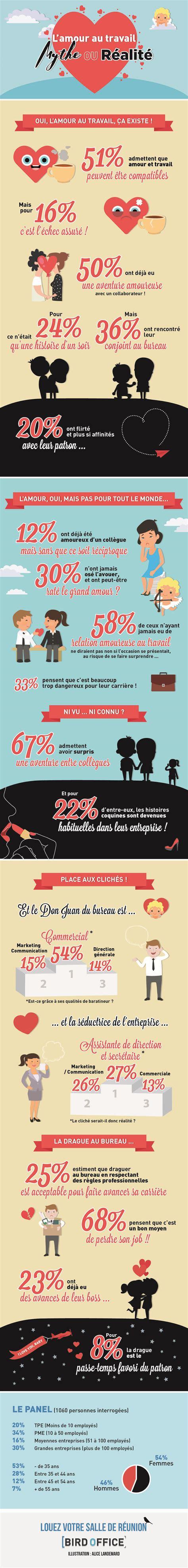 amour au bureau femme l 39 amour au bureau l 39 infographie bird office