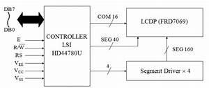 Lcd 16 X 2 Basics