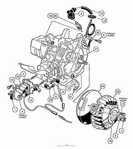 1994 Club Car Wiring Diagram Gas