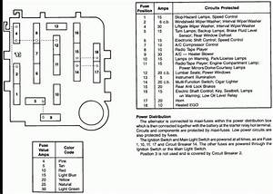 93 Ford Aerostar Fuse Box Diagram