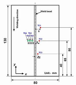 Numerical Investigation On Residual Stresses Of The Safe
