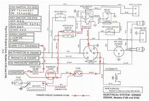99f Cub Cadet 2000 Series Wiring Diagram