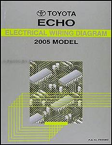 2005 Toyota Solara Wiring Diagram : 2005 toyota echo wiring diagram manual original ~ A.2002-acura-tl-radio.info Haus und Dekorationen