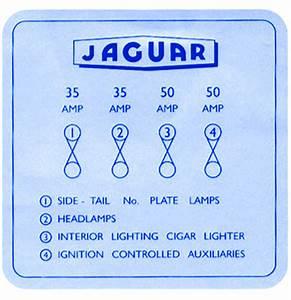 Jaguar Vanden 1988 Headlamp Fuse Box  Block Circuit Breaker
