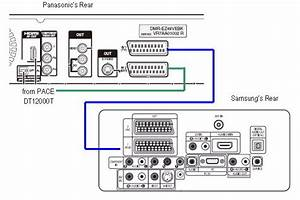 Is There A Diagram To Help Me Connect A Tv To A Cable Box And A Dvd  Video Player  Recorder  The