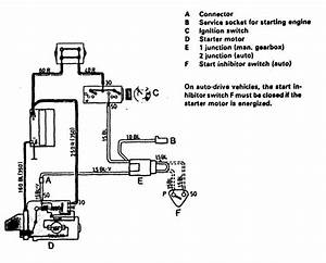 Volvo 245  1988 - 1989  - Wiring Diagrams