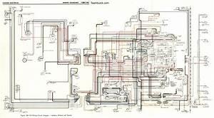 Diagram Buick Wiring Diagrams 1968 Buick Full Version Hd Quality 1968 Buick Musclediagram Cabarun It
