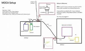 Need Advice On Moca Network  Wiring Diagram Attached   Homenetworking