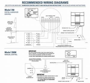 Ridgid 700 Pipe Threader Wiring Diagram
