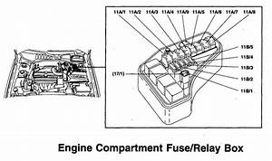 Volvo V70  1999  - Wiring Diagrams - Fuse Panel