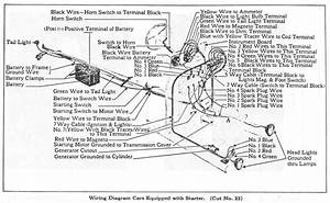 Electrical Wiring Diagram For 1926 Ford Model T  60432