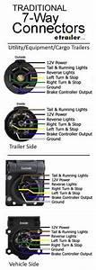 Pollak Black Plastic  7-pole  Rv-style Trailer Connector
