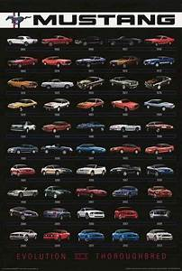 The Ford Mustang is one of the hottest cars of all time! A great poster of the design evolution ...